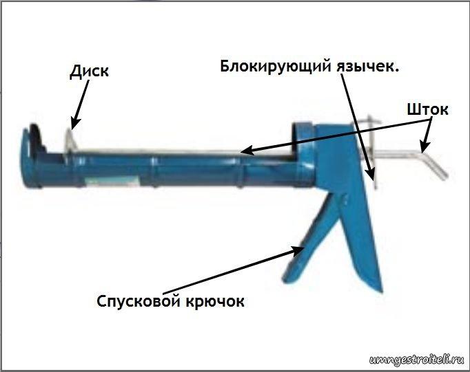 Пистолет для жидких гвоздей инструкция