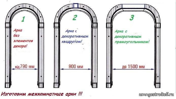 Как сделать уголок арки