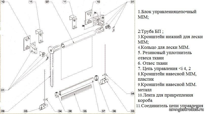 Инструкция по монтажу жалюзи москва