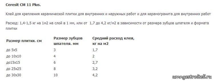 церезит см 11: