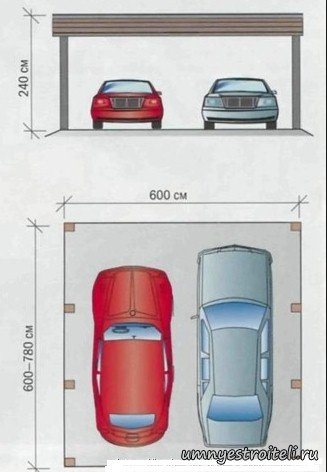 Минимальная ширина гаража на 2 машины купить гараж пенал бу цена