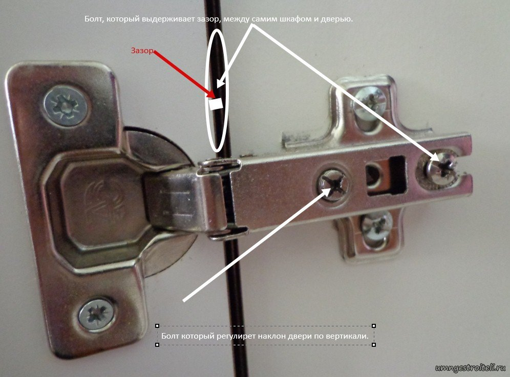 Як відрегулювати двері шафи своїми руками.