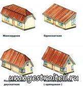 Формы крыш домов | Фото