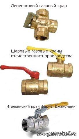 подключения газовой плиты