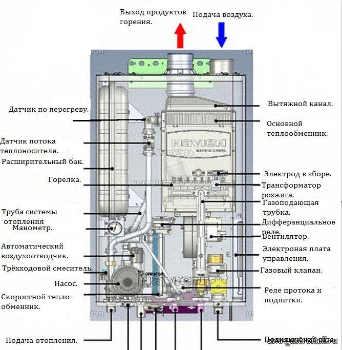 электро котлы ferroli коммутация проводов привода клапана и датчика температуры бака гвс