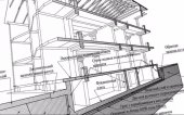 Архитектурный разрез - поперечный в 3-д модели.