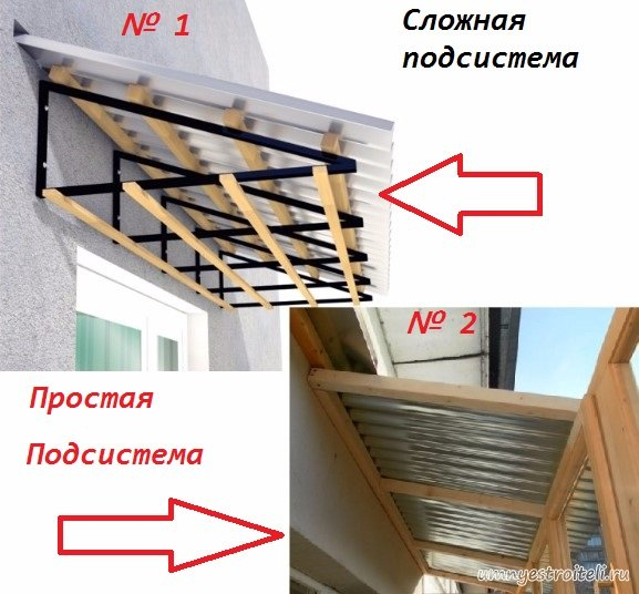 Ремонт крыши или кровли балкона ремонт козырька балкона ремо.