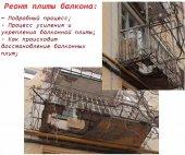 Ремонт балконной плиты.