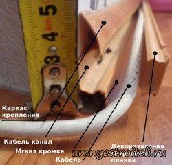 Напольный плинтус с кабель каналом - его свойства и характеристики