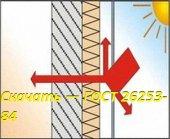 ГОСТ 26253-84 — Метод определения теплоустойчивости ограждающих конструкций